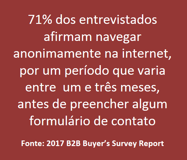 2017 Pesquisa Sobre Mercado B2B
