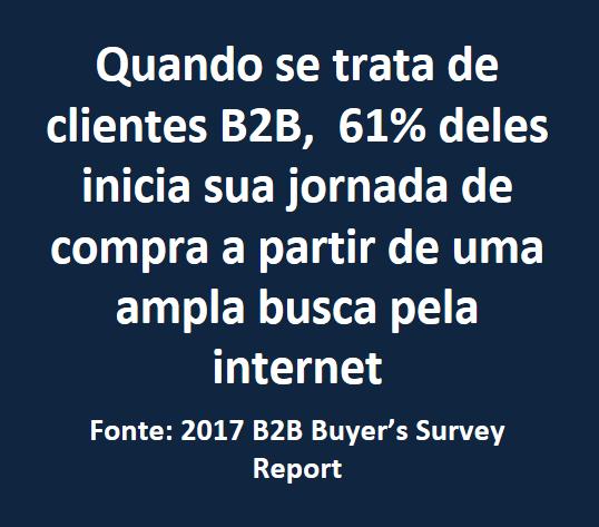 2017 Pesquisa Mercado B2B