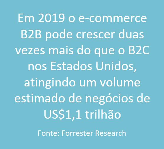 Citação Forrester Research